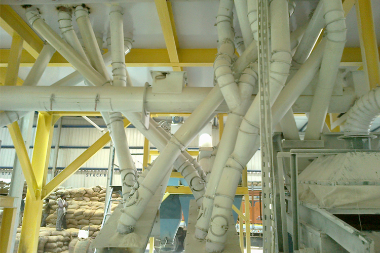 Pipe Conveyors